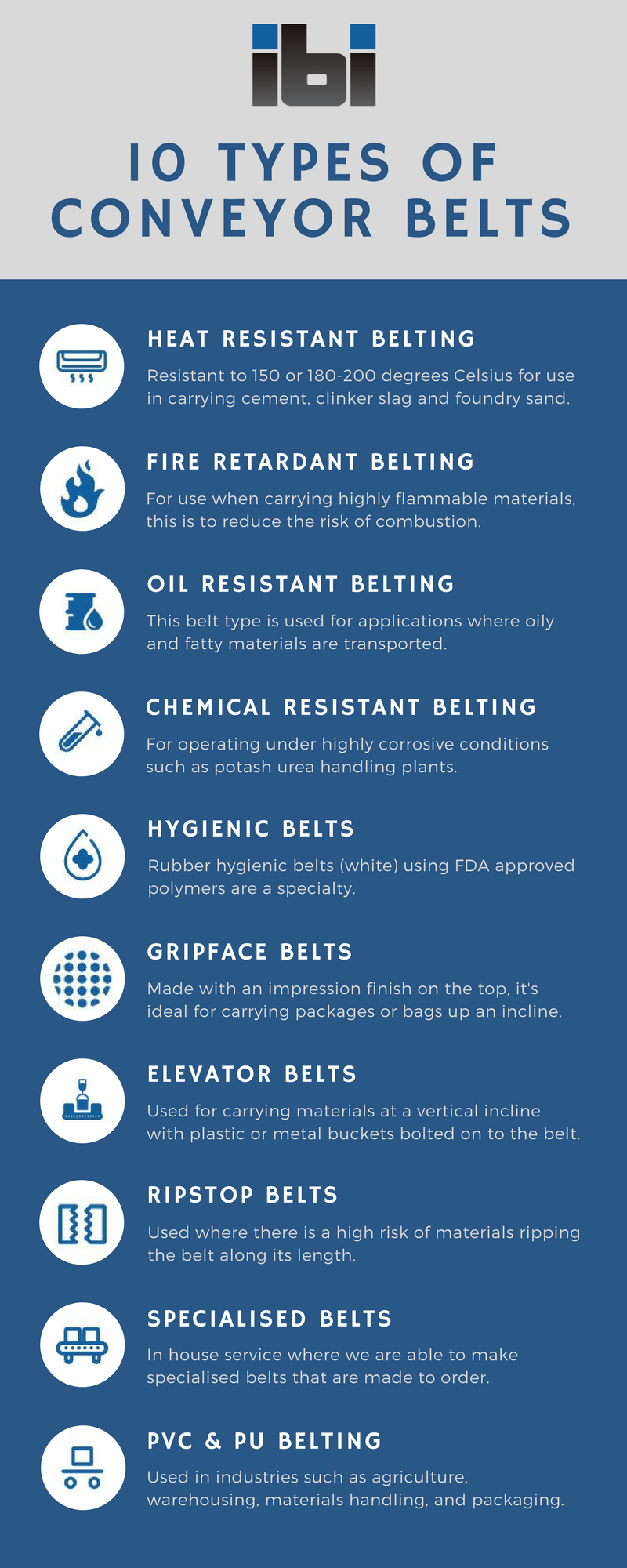 Different Types of Conveyor Belts | uCollect Infographics